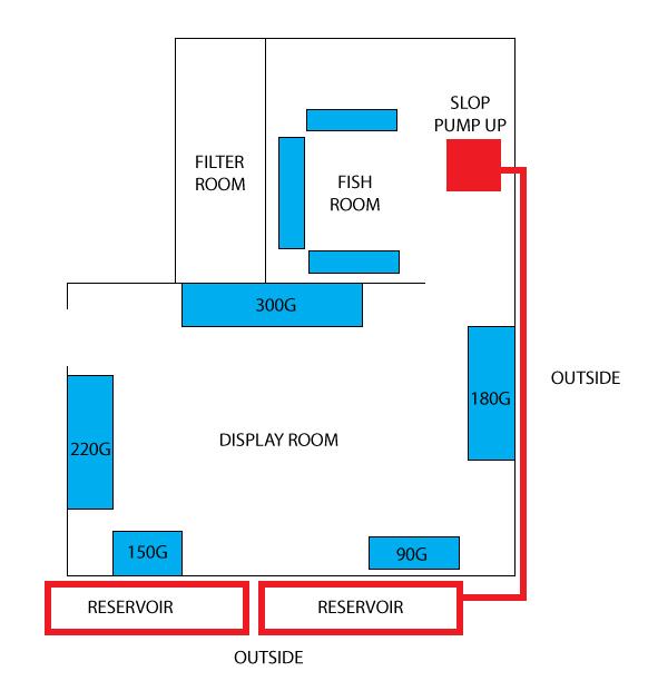 Pump House Plans fish room plans - pueblosinfronteras